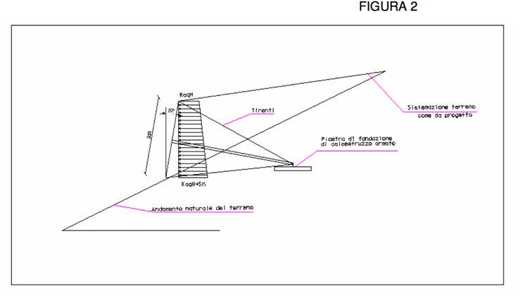 estructura Lasar