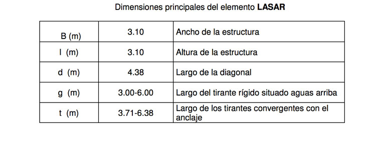 dimensiones estructura lasar